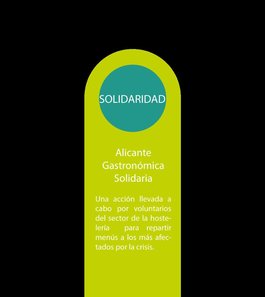 solidaridad_Mesa de trabajo 1